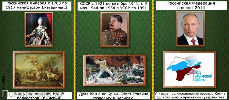 Кружка. Крым наш. От Екатерины II до Путина